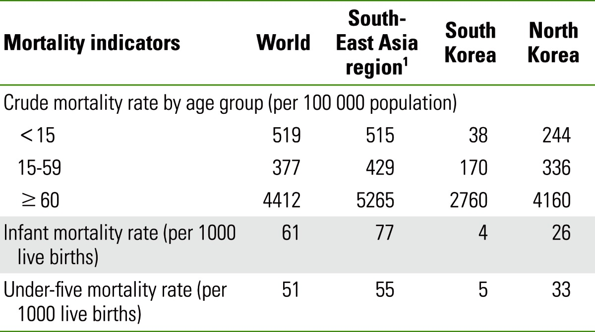 a comparison of population trends in thailand and united states Compare and contrast log in × scroll to top home population trends in thailand and the united states and its effects  pyramid of thailand, population in united .